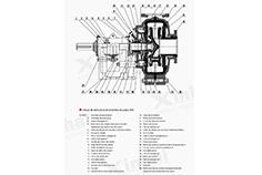Alloy Slurry Pump