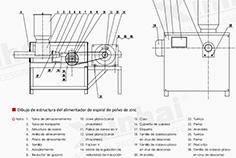 p-Spiral Zinc Powder Feeder
