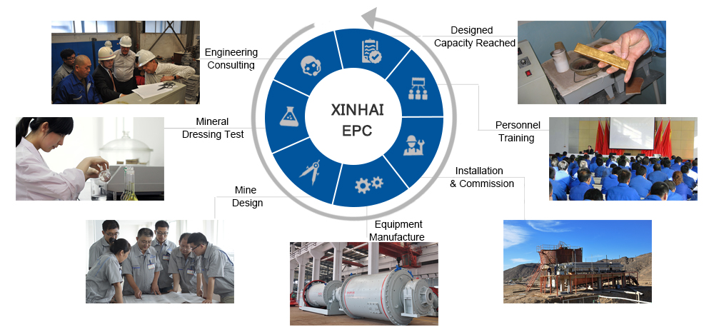 XINHAI EPC SERVICE