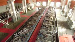 Heilngjiang Wulaga 2000tpd gold flotation project