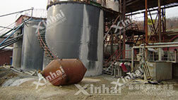 Iran CIP Gold Processing Project