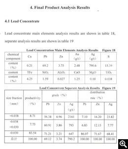 Resultado de análisis de elementos principales del concentrado de Pb