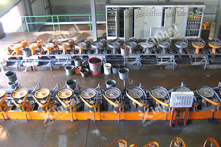 Antimony Mineral Processing