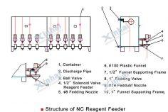 NC reagent feeder