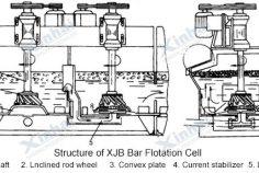 XJB Bar Flotation Cell