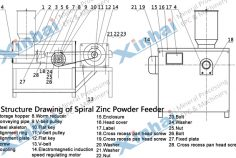 p-Spiral Zinc Powder Feeder