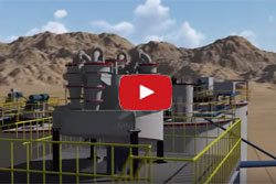 Main Mineral Machines used in Grinding and Classifying