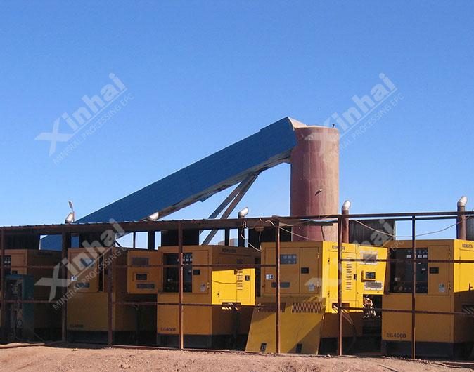 Planta de procesamiento de minerales oro de 1000tpd en Mongolia