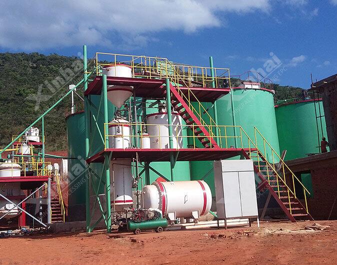 Planta de procesamiento de minerales oro de 700tpd en Zimbabwe